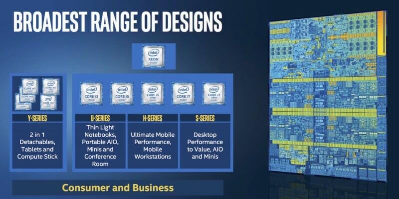 """6th Gen Intel Core """"Skylake"""""""