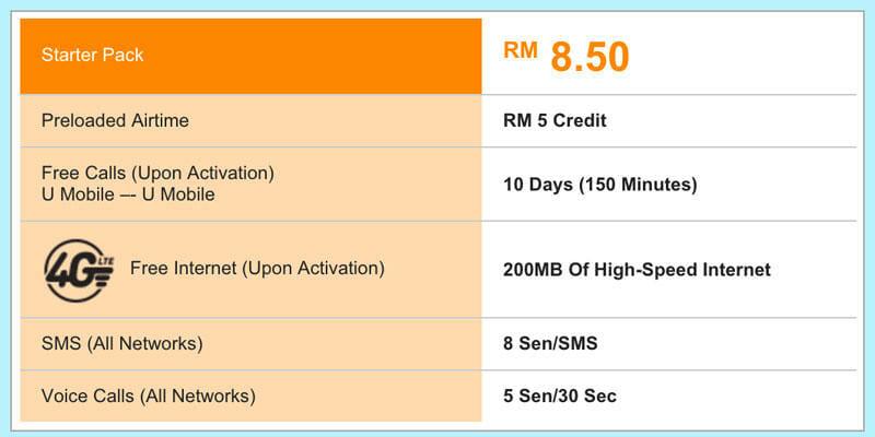 U Mobile POWER Prepaid Plan