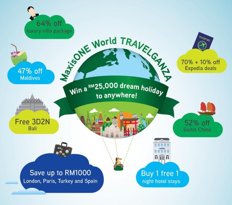 Maxis Travelganza