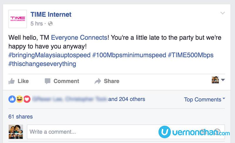 TM vs TIME