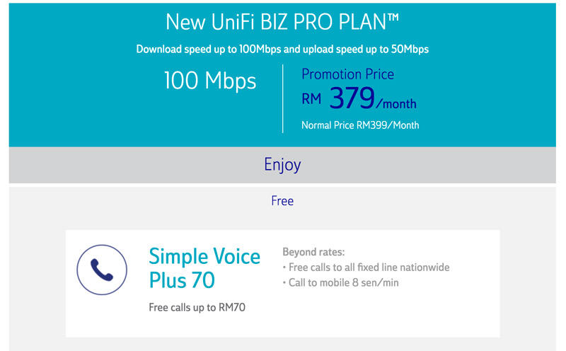 UniFi Pro Business