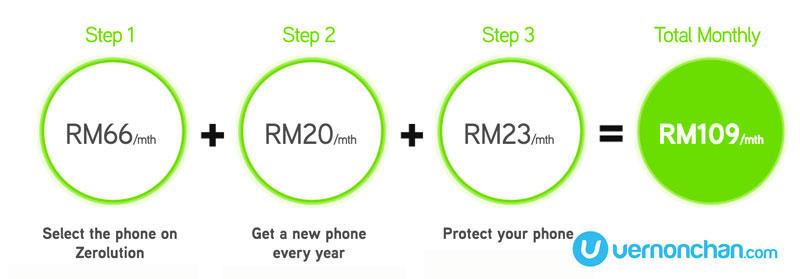 Maxis Zerolution Apple iPhone SE