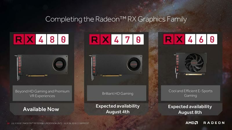 AMD Radeon RX 470 and RX 460 complete Radeon RX family