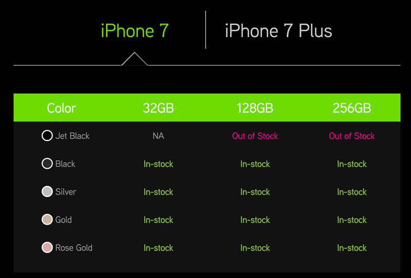 Maxis iPhone 7 models