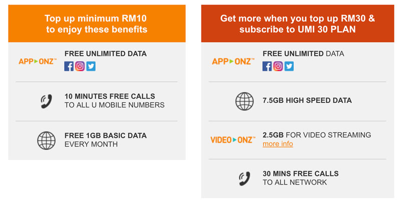 U Mobile Unlimited Power Prepaid
