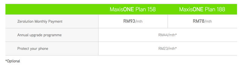 Maxis Zerolution P10 Bundle