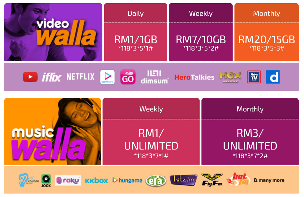 Video Walla Celcom — TTCT