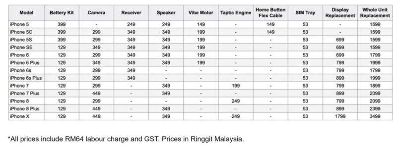 Machines iPhone repair price list