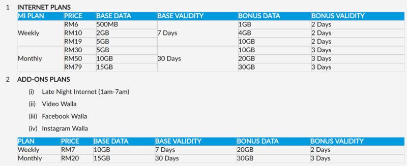 Xpax CNY bonus