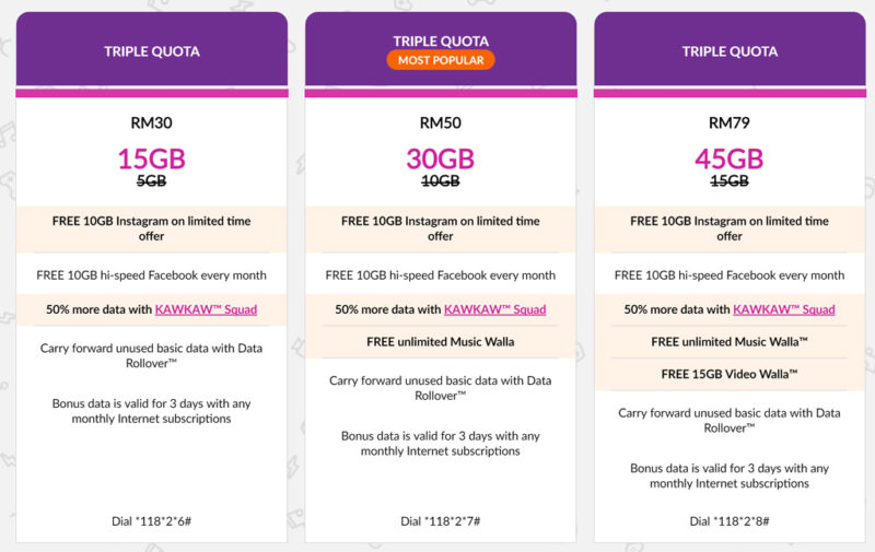 Xpax CNY bonus monthly