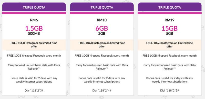 Xpax CNY bonus weekly