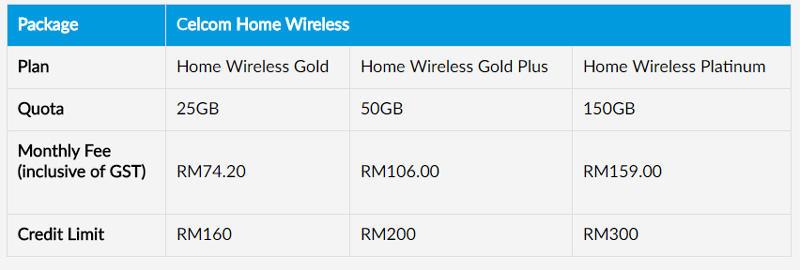 Celcom Home Wireless