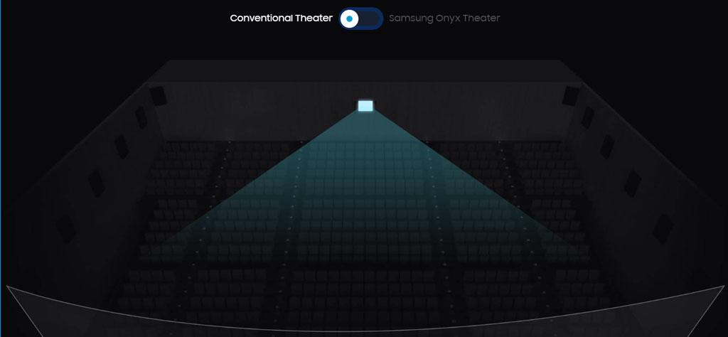 GSC Samsung Onyx Cinema LED