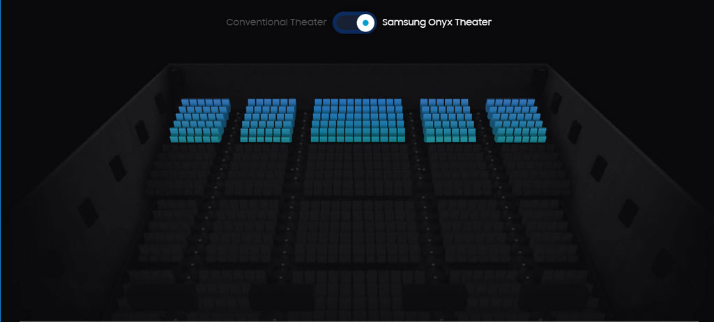 GSC Samsung Onyx Cinema LED