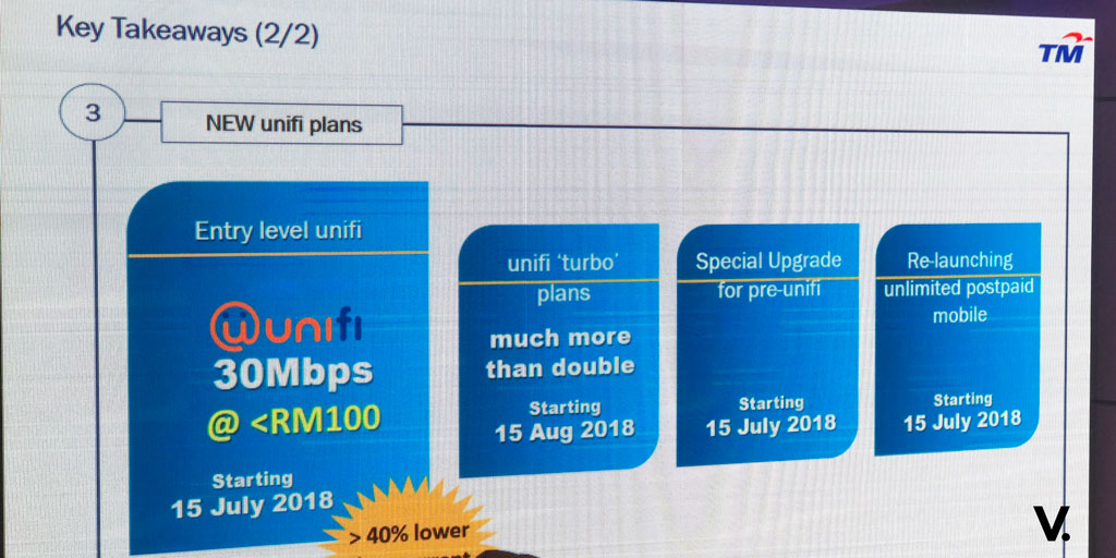 TM unifi new plans
