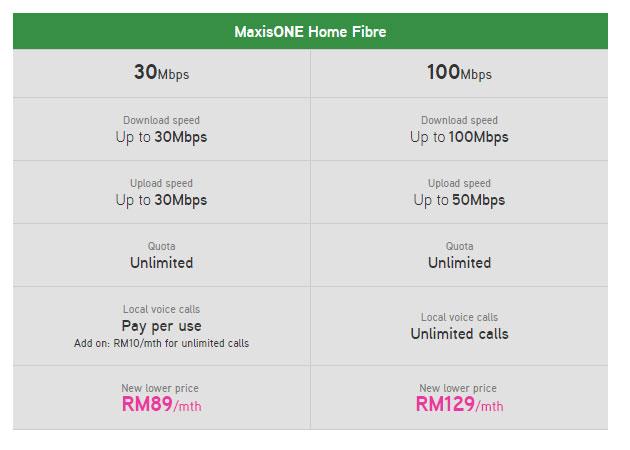 MaxisONE Home Broadband