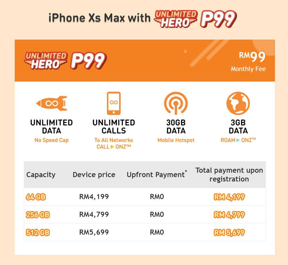 U Mobile iPhone XS Max bundles