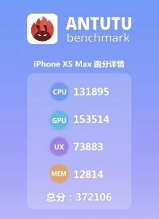 iPad Pro benchmarks