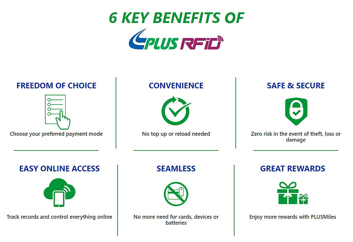 PLUS launches own RFID system