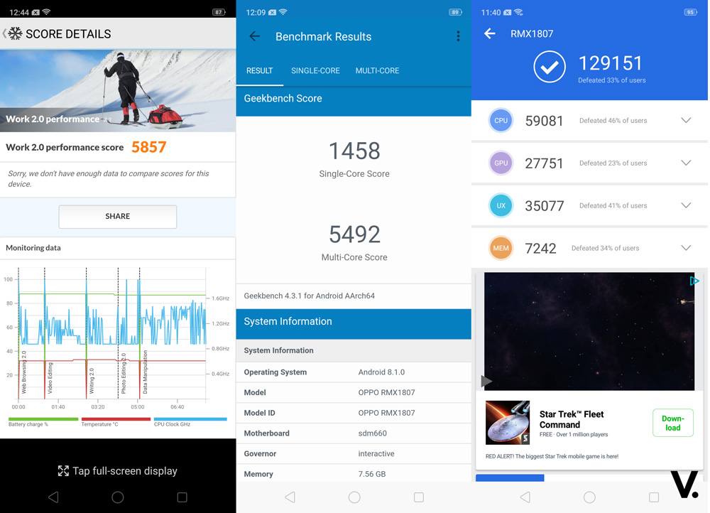 Realme 2 Pro Benchmarks