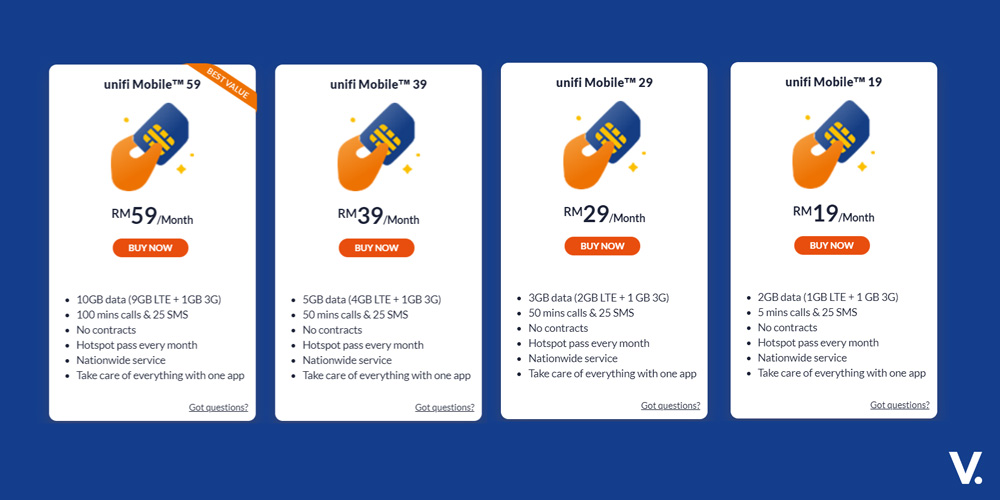 TM introduces new unifi Mobile plans, starting from MYR19 per month