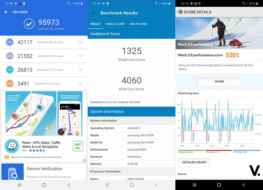 Samsung Galaxy A30 benchmarks