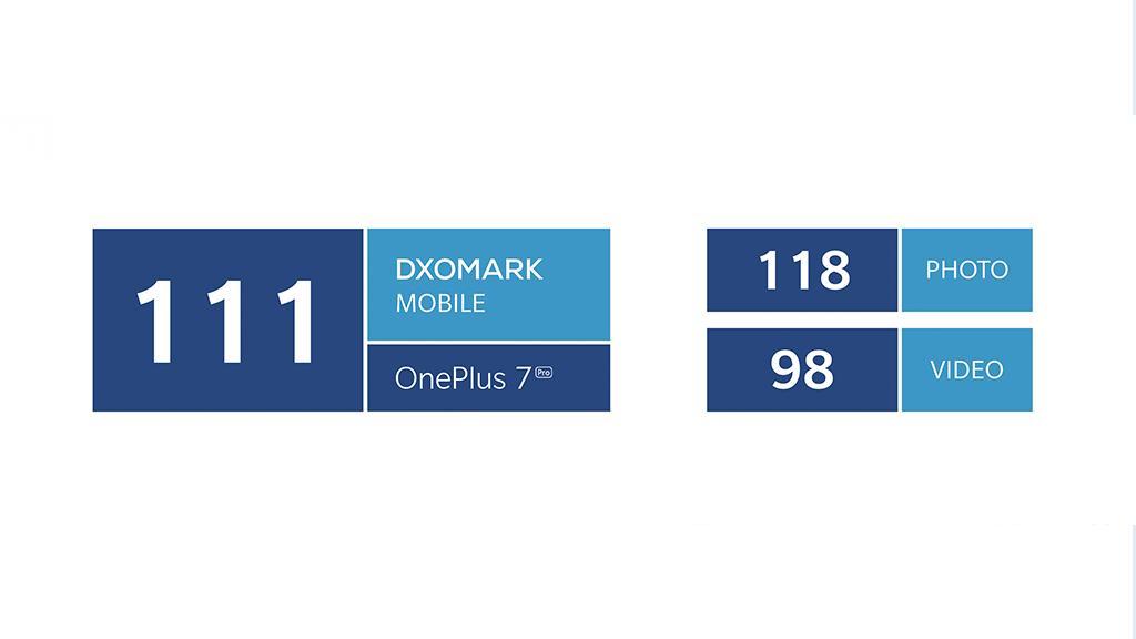 OnePlus 7 Pro DxO