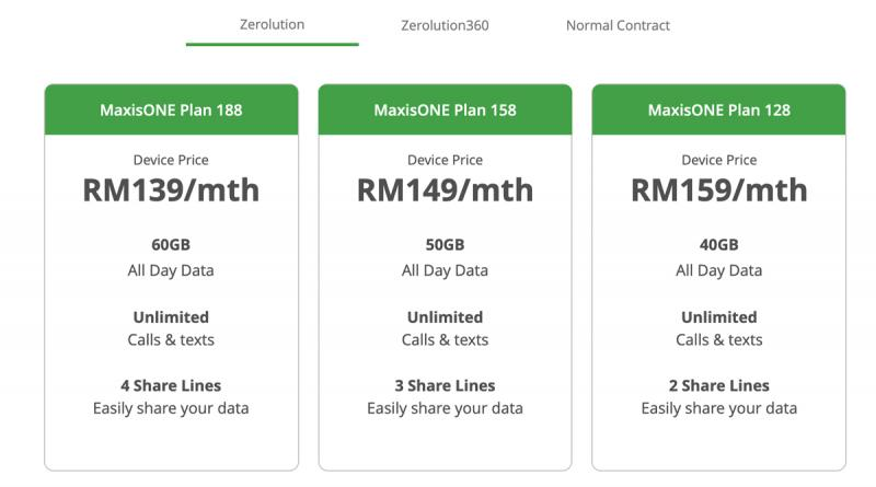 Maxis Galaxy Note10+ Zerolution