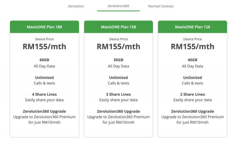 Maxis Galaxy Note10+ Zerolution360