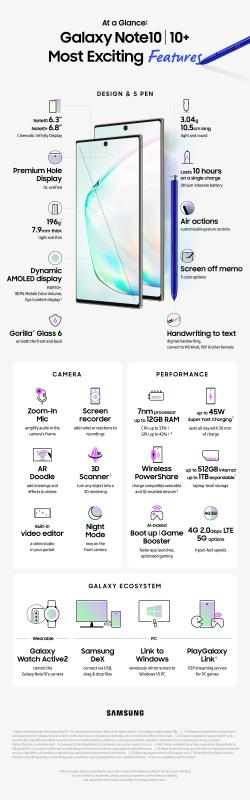 Galaxy Note10 features