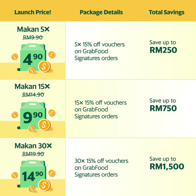 GrabFood Signatures Value Packages