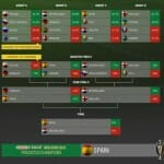 Castrol EDGE Updates Castrol EDGE Calculator for UEFA EURO 2012