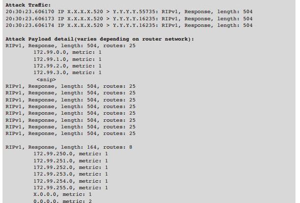 DDoS traffic