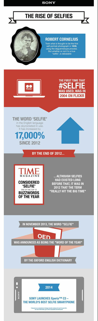 The rise of selfies by Sony