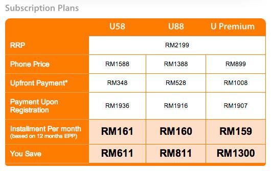 U-Mobile---GALAXY-S4-Plans