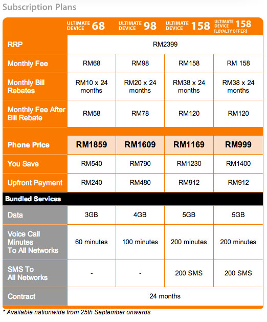 UMobile_GALAXYNote3_plans