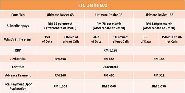 UMobile_ultimate_device_plans2