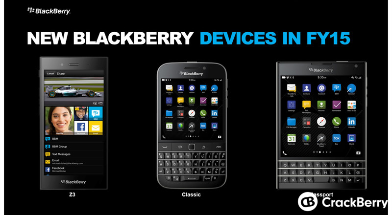 BlackBerry FY2015 devices