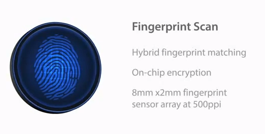 iPhone 5 Fingerprint Scan