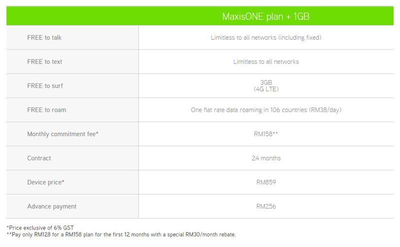 OnePlus One MaxisONE plan