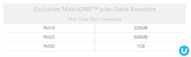 Updated] MaxisONE plan dissected: Is this the ultimate worry-free