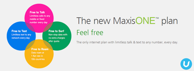 Maxis pushes more data to MaxisONE customers for RM58 per month