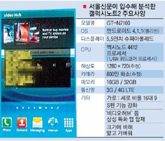 Samsung GALAYX Note II Specs. Image credit: Seoul Newspaper