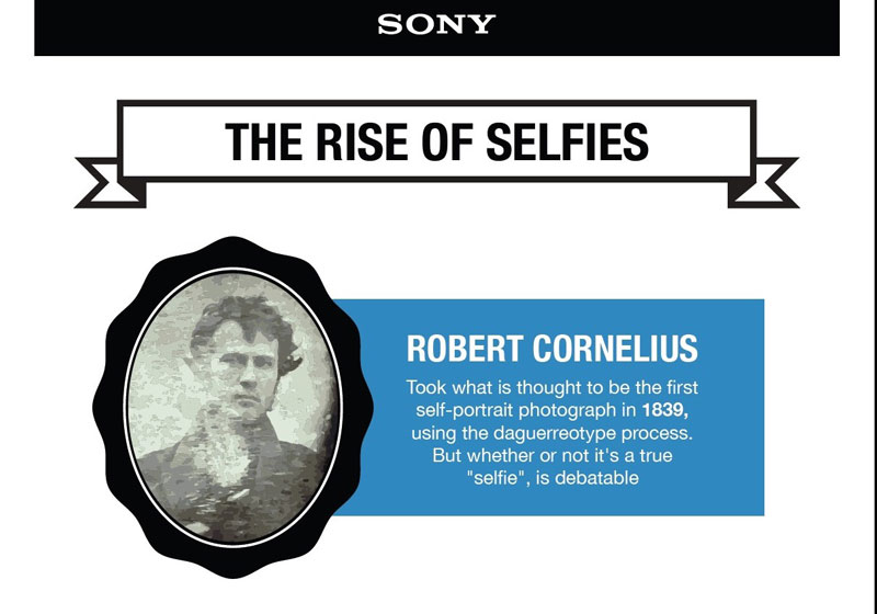 [Infographic] The rise of selfies, by Sony
