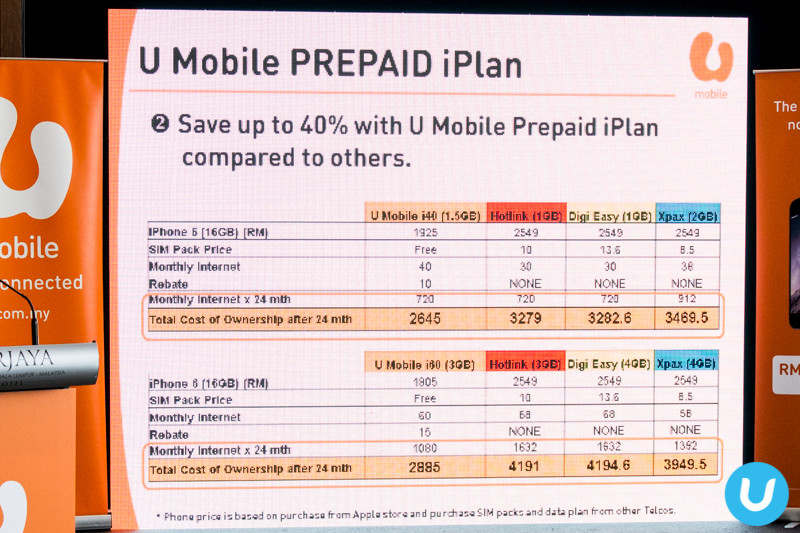U Mobile Prepaid iPlan compared