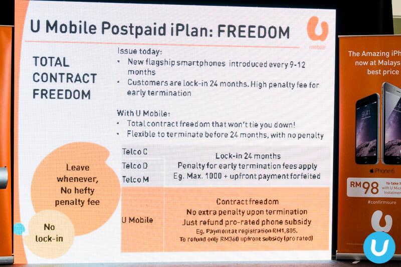 U Mobile Postpaid iPlan