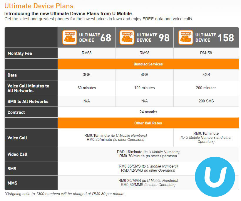 U Mobile Plans